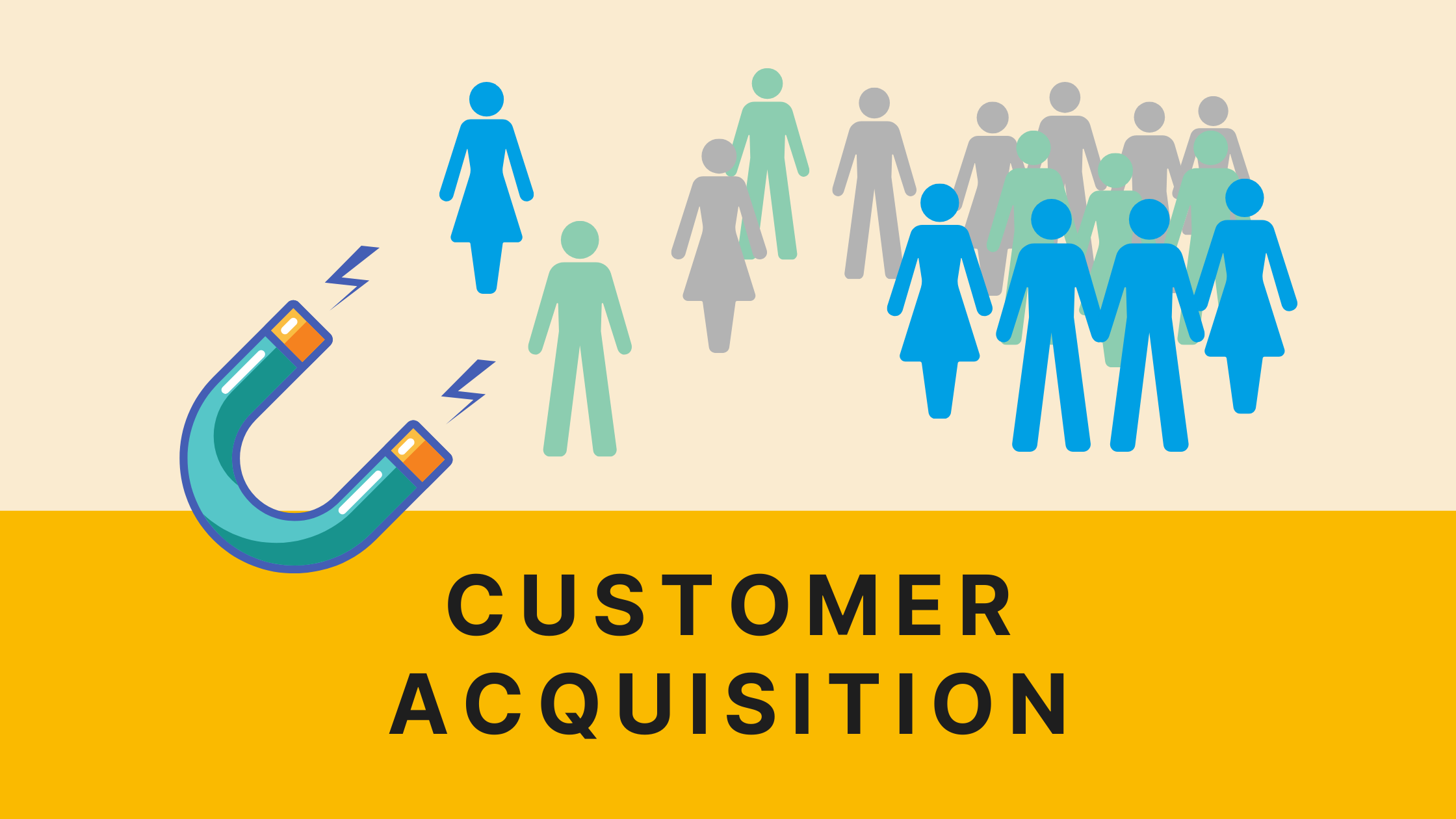 custer acquisition for b2b startups